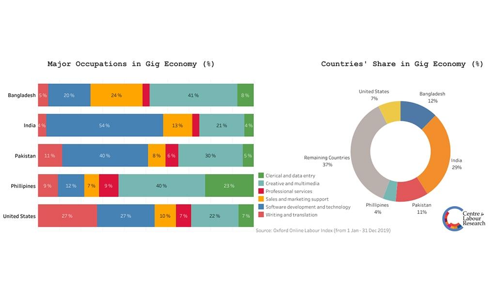 Gig-Economy1
