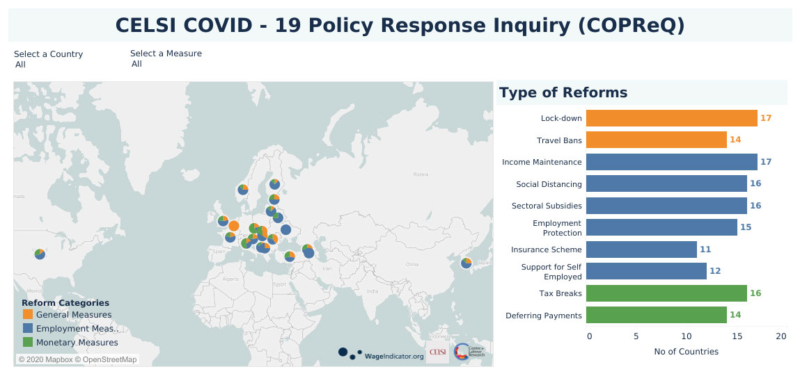 CELSI-COVID---19-Policy-Response-Inquiry-(COPReQ)