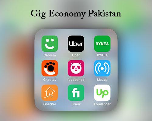 Fairwork-Pakistan-Project-Introduction