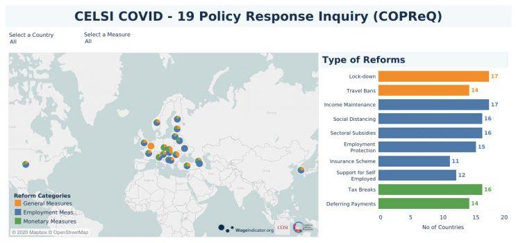 CELSI-COVID---19-Policy-Response-Inquiry-(COPReQ)